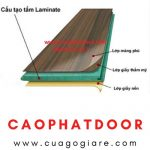 Bảng giá cửa gỗ công nghiệp cao cấp MDF Melamine HDF Laminate